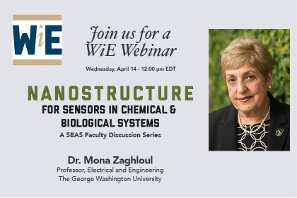 Dr Mona Zaghloul - Nanostructure for Sensors in Chemical & Biological Systems - April 14